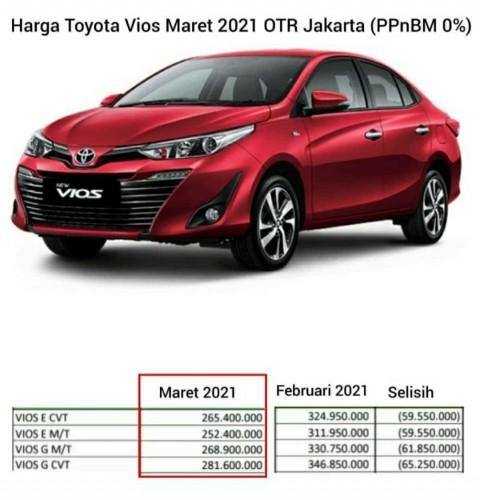 Promo Harga Toyota Vios (ppnBN 0%)